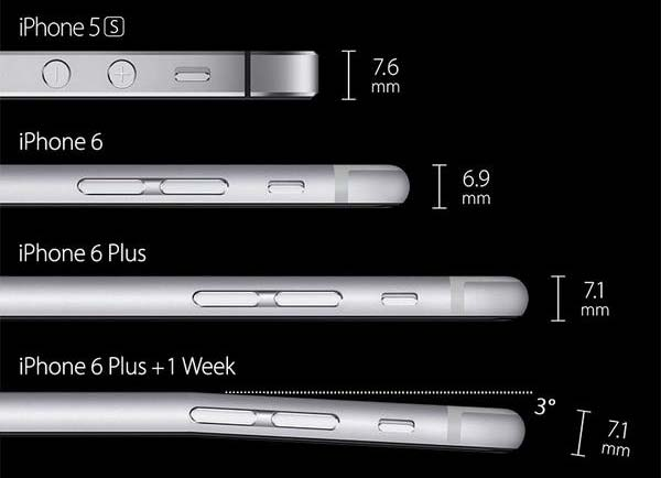 iPhone-6-Plus-bend-gate-meme