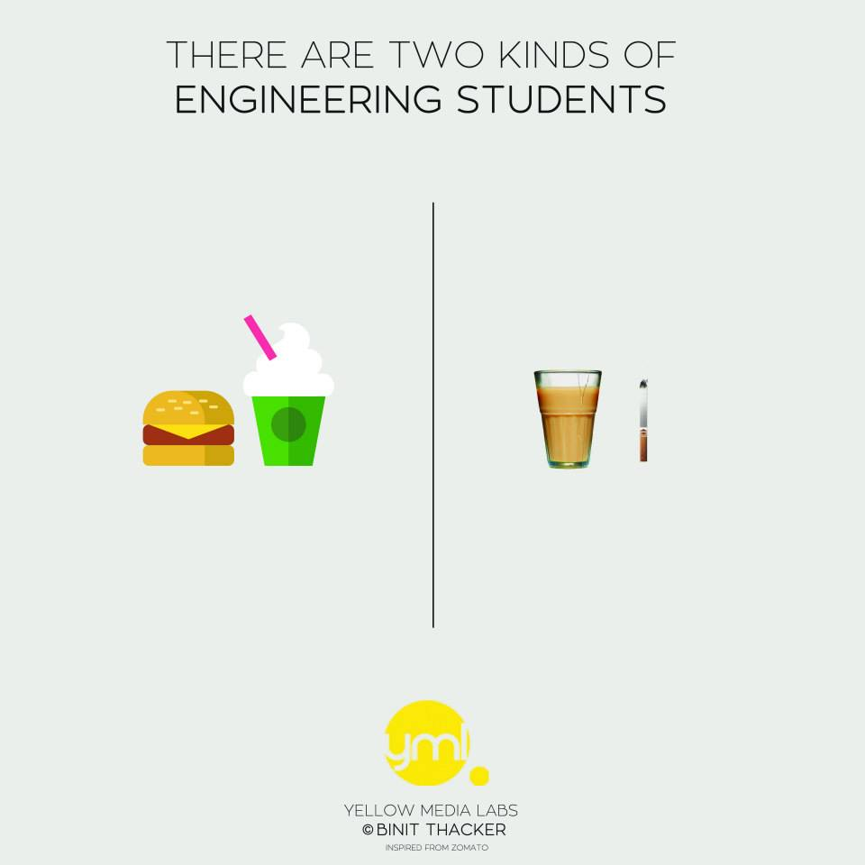dva-typy-studentov