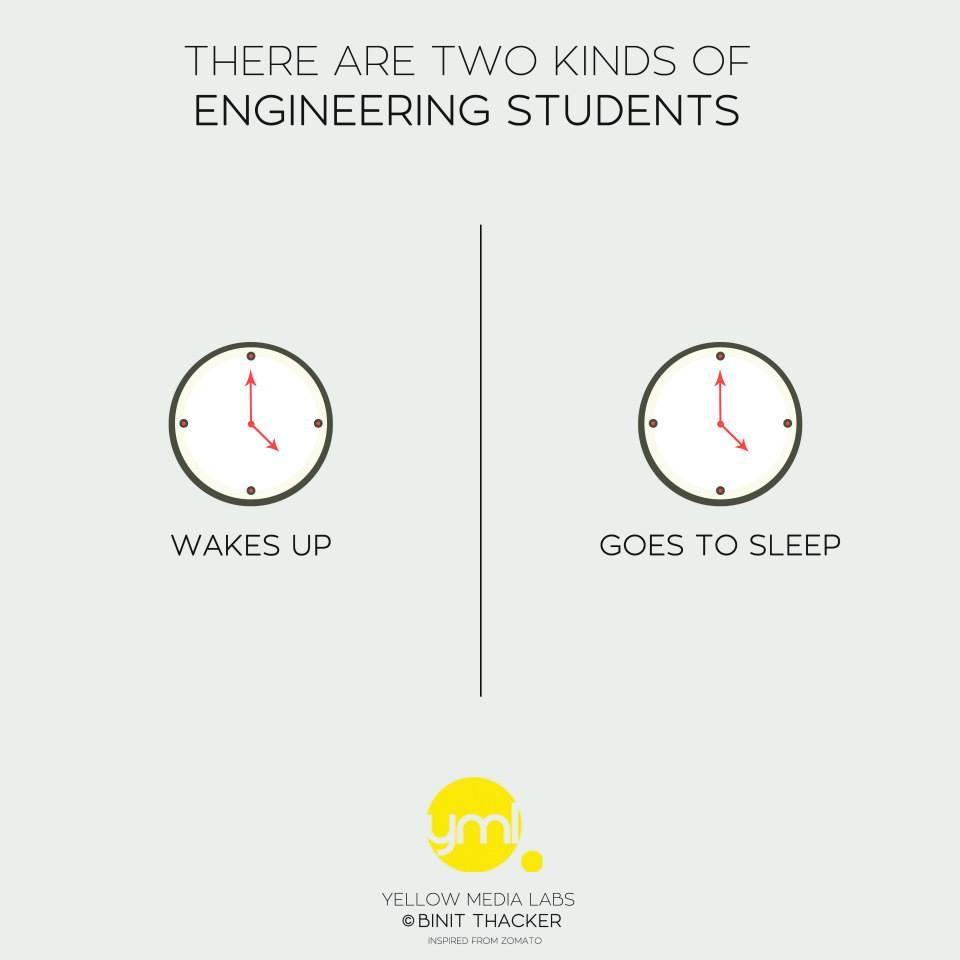 dva-typy-studentov1