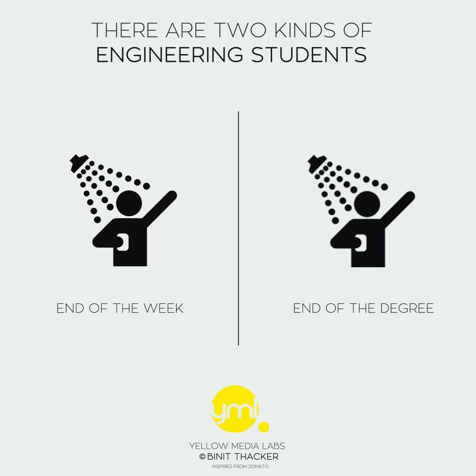 dva-typy-studentov2