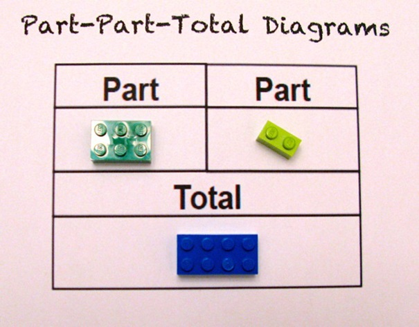 matematika-lego1