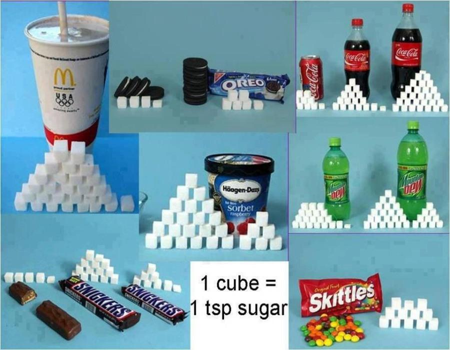 cukor21