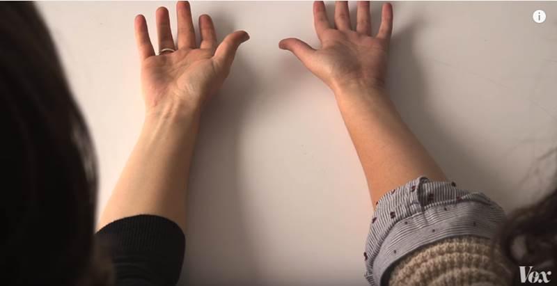 ruka sval