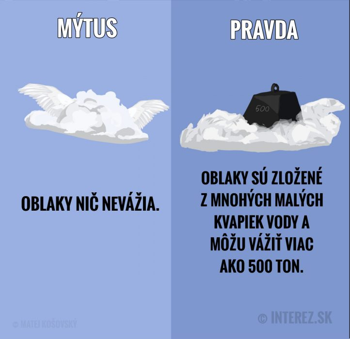 OBLAKY1 o