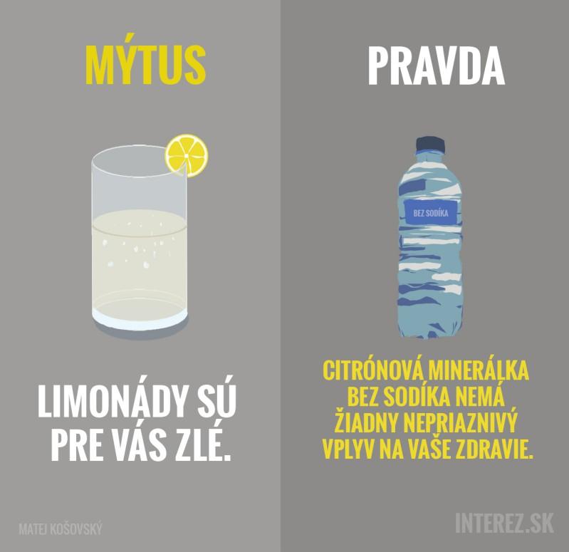 limoca - C